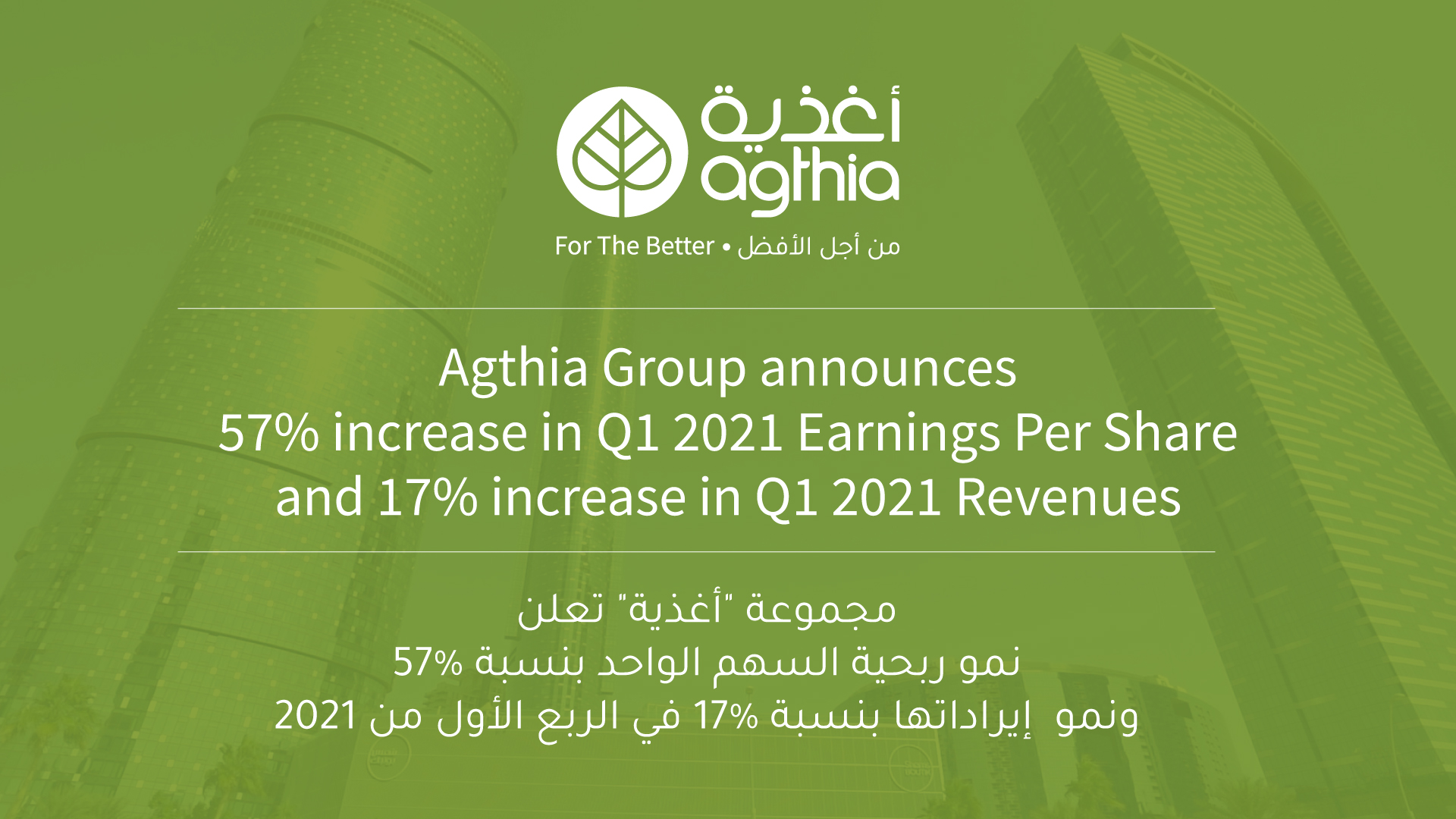 Agthia Group Announces 57% increase in Q1 2021 Earnings Per Share and 17% Increase in Q1 2021 Revenues