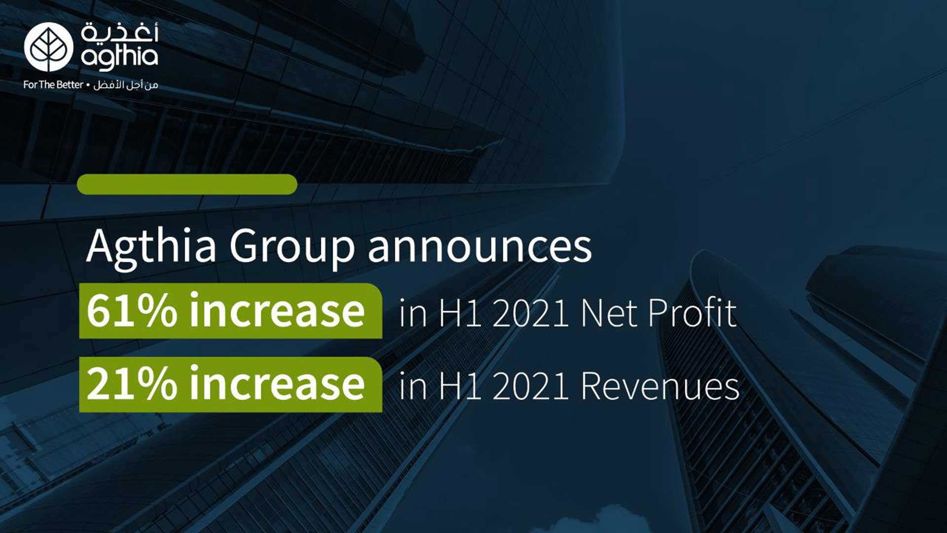 Agthia Group Announces 61% Increase in H1 2021 Net Profit and 21% Increase in Revenue